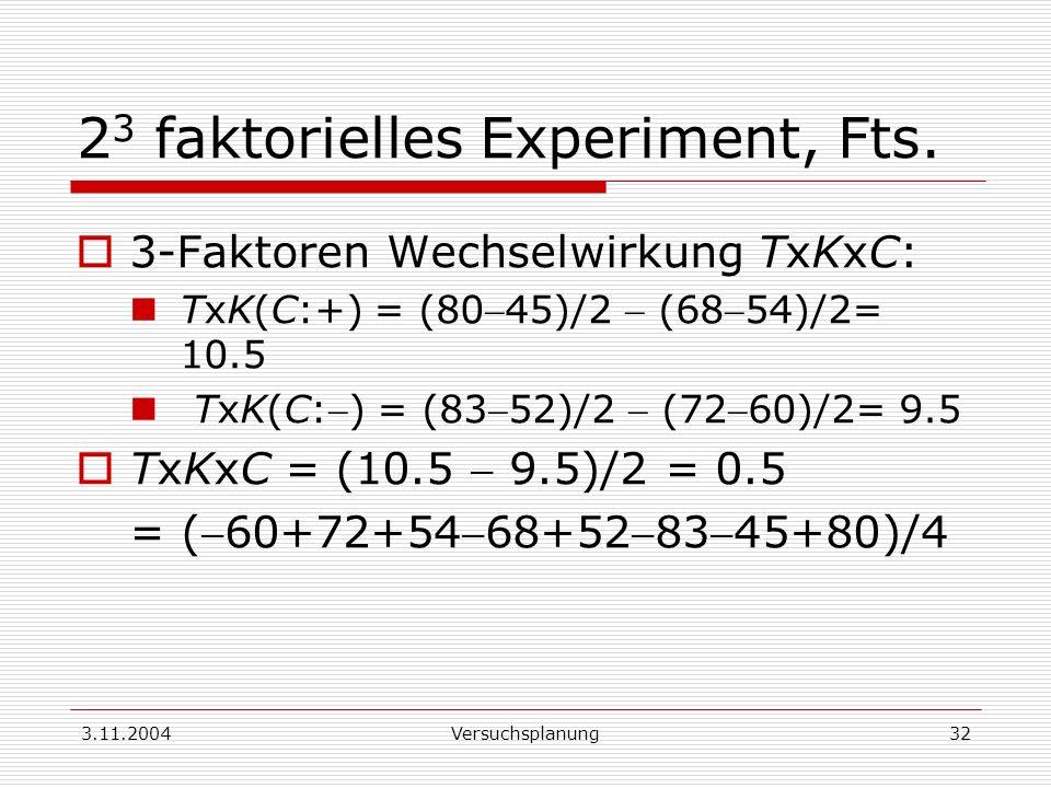 3.11.2004Versuchsplanung32 2 3 faktorielles Experiment, Fts. 3-Faktoren Wechselwirkung TxKxC: TxK(C:+) = (8045)/2 (6854)/2= 10.5 TxK(C:) = (8352)/2 (7