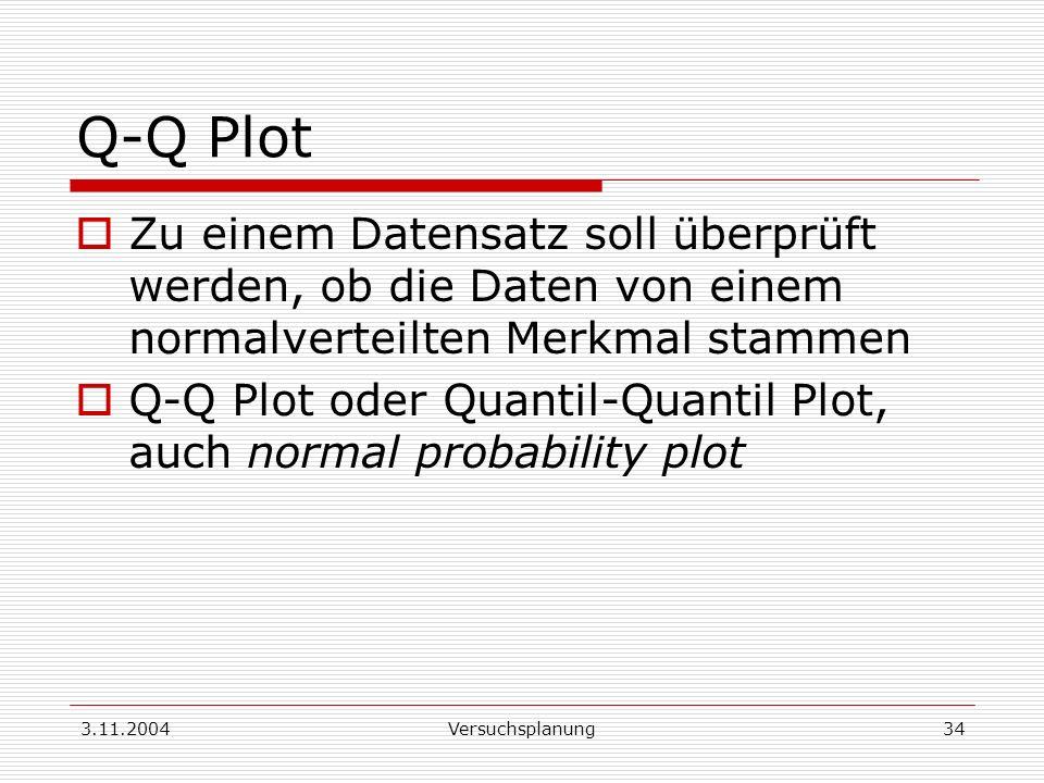 3.11.2004Versuchsplanung34 Q-Q Plot Zu einem Datensatz soll überprüft werden, ob die Daten von einem normalverteilten Merkmal stammen Q-Q Plot oder Qu
