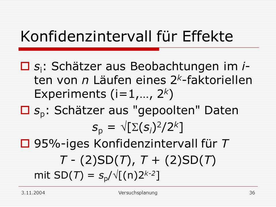 3.11.2004Versuchsplanung36 Konfidenzintervall für Effekte s i : Schätzer aus Beobachtungen im i- ten von n Läufen eines 2 k -faktoriellen Experiments