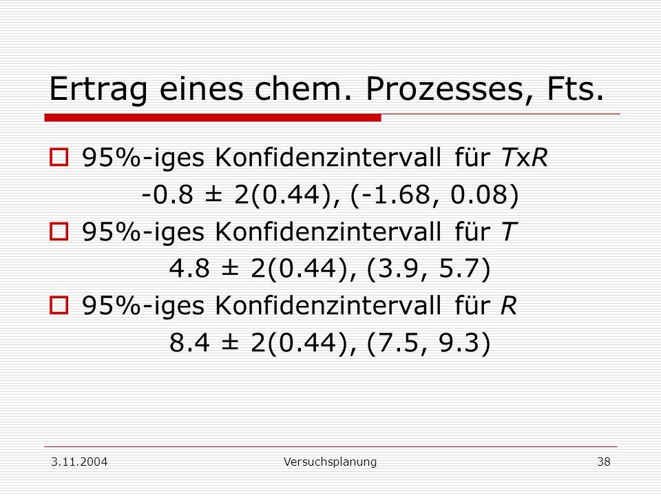 3.11.2004Versuchsplanung38 Ertrag eines chem. Prozesses, Fts. 95%-iges Konfidenzintervall für TxR -0.8 ± 2(0.44), (-1.68, 0.08) 95%-iges Konfidenzinte