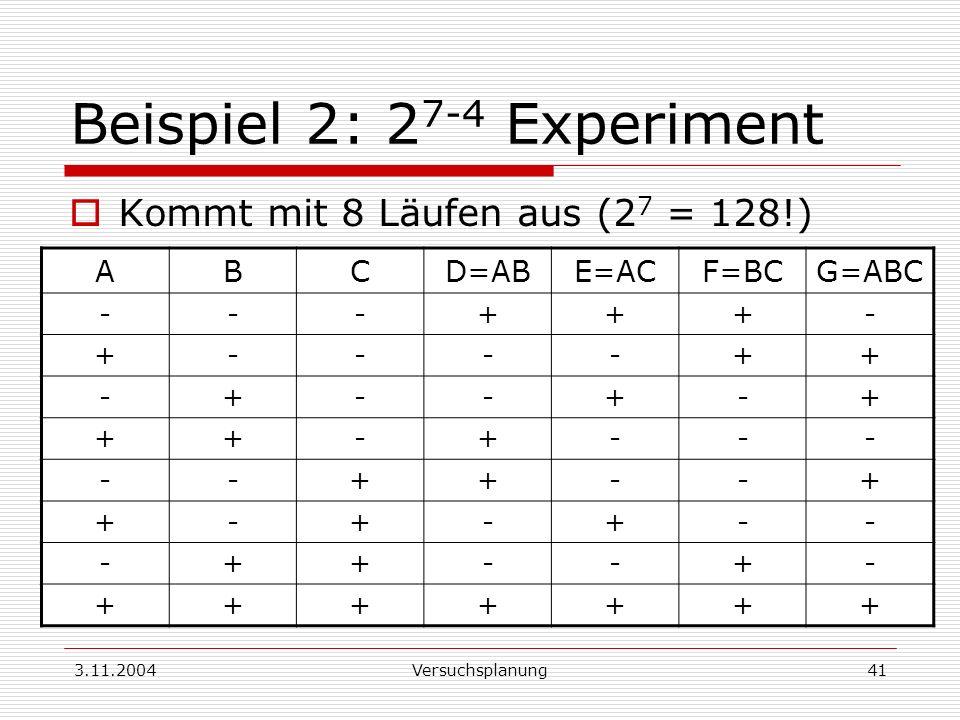 3.11.2004Versuchsplanung41 Beispiel 2: 2 7-4 Experiment Kommt mit 8 Läufen aus (2 7 = 128!) ABCD=ABE=ACF=BCG=ABC ---+++- +----++ -+--+-+ ++-+--- --++-