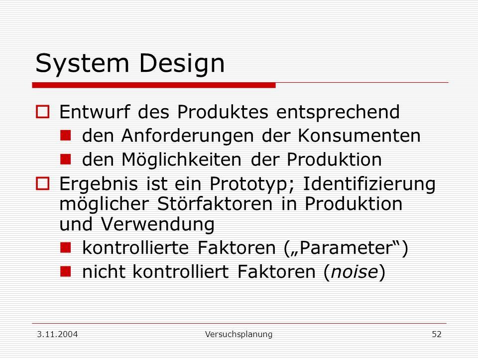 3.11.2004Versuchsplanung52 System Design Entwurf des Produktes entsprechend den Anforderungen der Konsumenten den Möglichkeiten der Produktion Ergebni