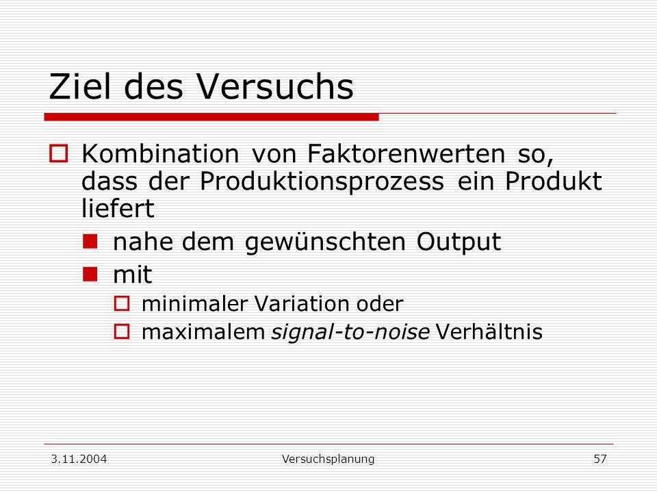 3.11.2004Versuchsplanung57 Ziel des Versuchs Kombination von Faktorenwerten so, dass der Produktionsprozess ein Produkt liefert nahe dem gewünschten O