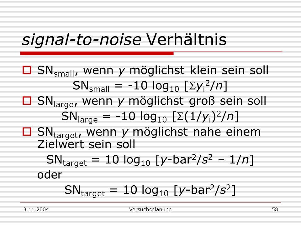 3.11.2004Versuchsplanung58 signal-to-noise Verhältnis SN small, wenn y möglichst klein sein soll SN small = -10 log 10 [y i 2 /n] SN large, wenn y mög