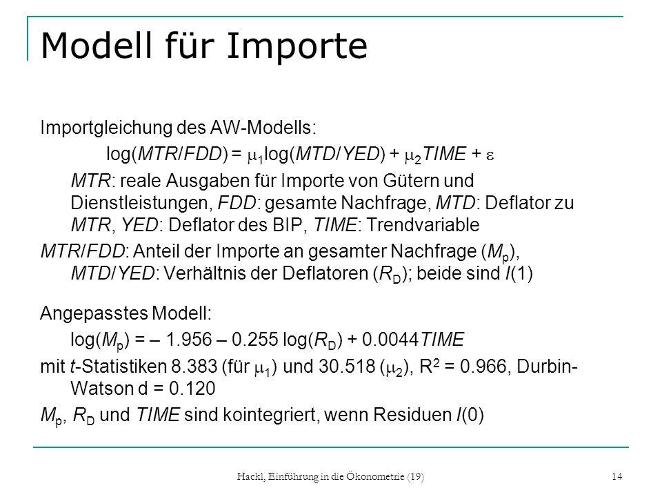 Hackl, Einführung in die Ökonometrie (19) 14 Modell für Importe Importgleichung des AW-Modells: log(MTR/FDD) = 1 log(MTD/YED) + 2 TIME + MTR: reale Au