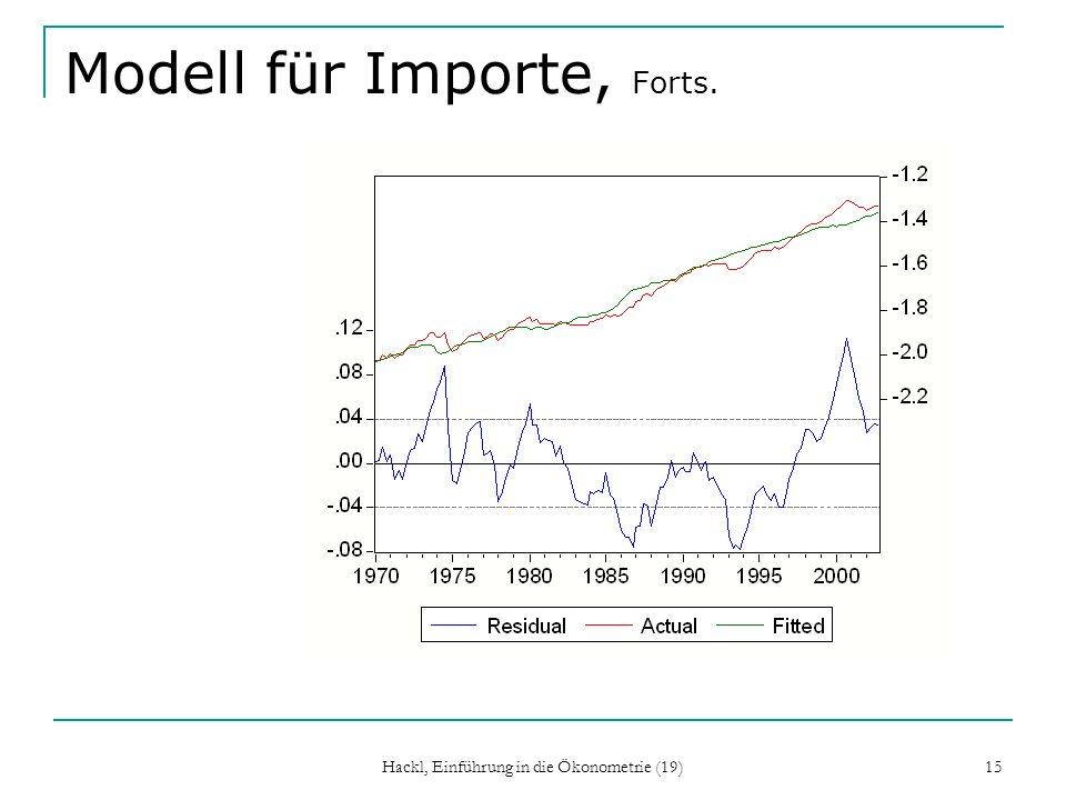 Hackl, Einführung in die Ökonometrie (19) 15 Modell für Importe, Forts.