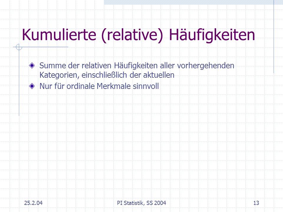 25.2.04PI Statistik, SS 200413 Kumulierte (relative) Häufigkeiten Summe der relativen Häufigkeiten aller vorhergehenden Kategorien, einschließlich der