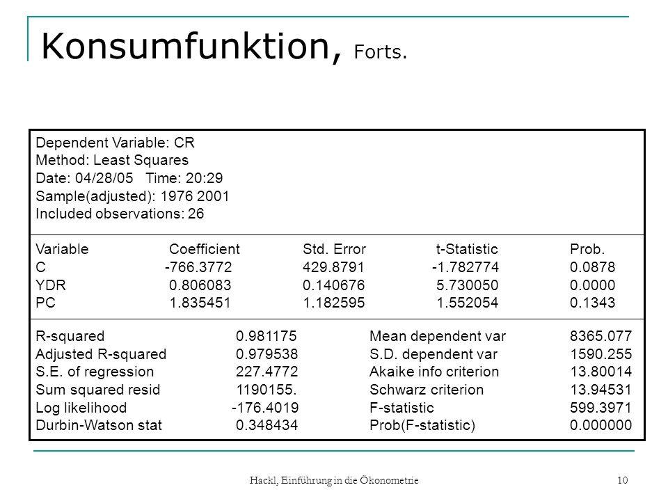 Hackl, Einführung in die Ökonometrie 10 Konsumfunktion, Forts. Dependent Variable: CR Method: Least Squares Date: 04/28/05 Time: 20:29 Sample(adjusted