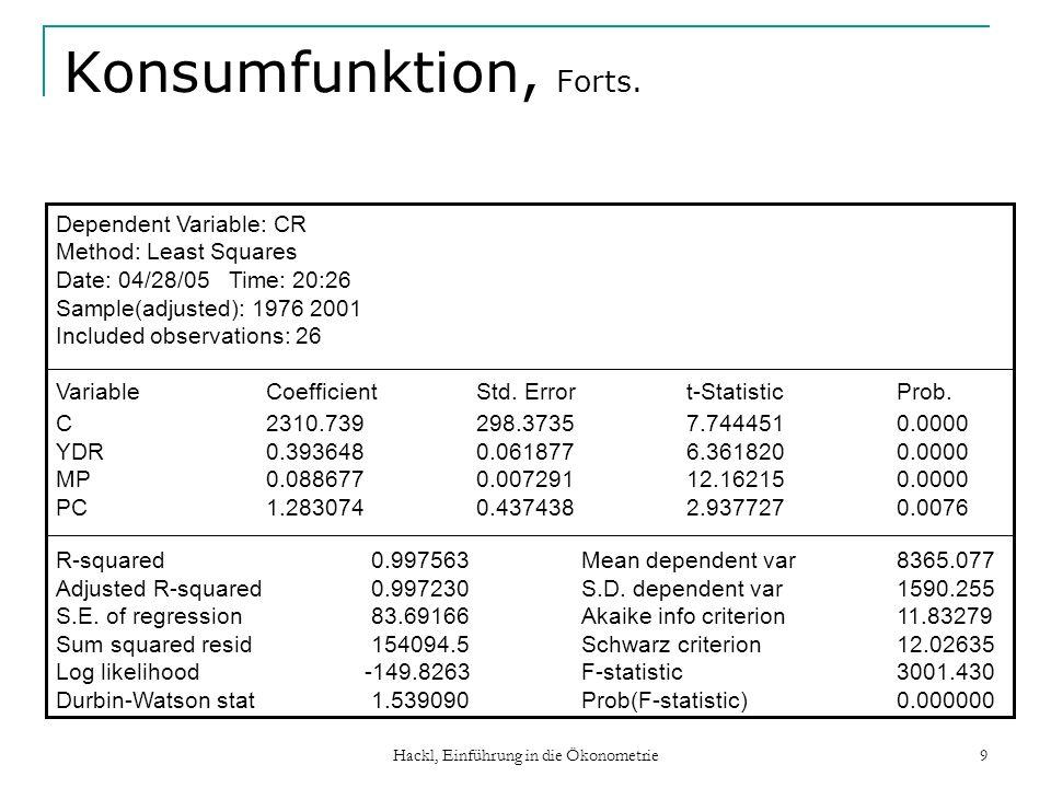Hackl, Einführung in die Ökonometrie 20 Maßnahmen bei Multikollinearität Vergrößern der in die Schätzung einbezogenen Datenmenge Eliminieren der für Multikollinearität verantwortlichen Regressoren Bei gemeinsamen Trends: Spezifikation des Modells in Differenzen statt in Niveauwerten Berücksichtigen von Information über Struktur der Parameter