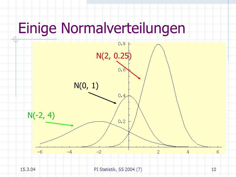15.3.04PI Statistik, SS 2004 (7)10 Einige Normalverteilungen N(-2, 4) N(0, 1) N(2, 0.25)