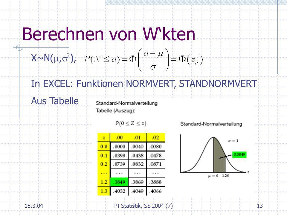15.3.04PI Statistik, SS 2004 (7)13 Berechnen von Wkten X~N(, 2 ), In EXCEL: Funktionen NORMVERT, STANDNORMVERT Aus Tabelle