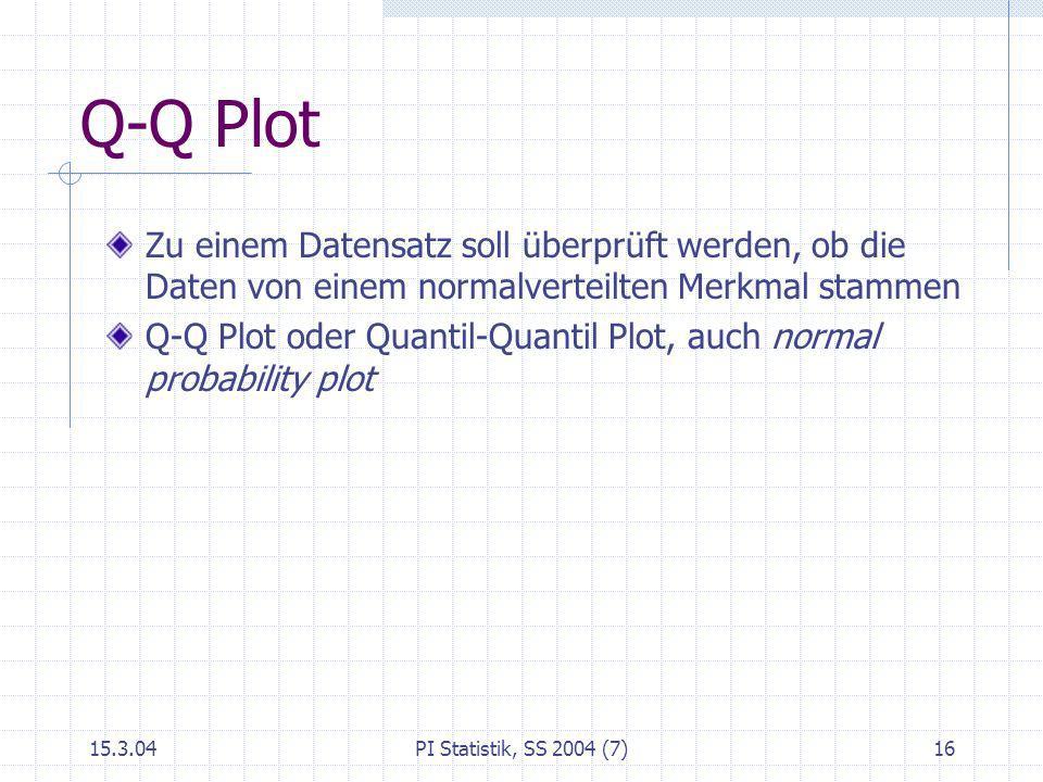 15.3.04PI Statistik, SS 2004 (7)16 Q-Q Plot Zu einem Datensatz soll überprüft werden, ob die Daten von einem normalverteilten Merkmal stammen Q-Q Plot