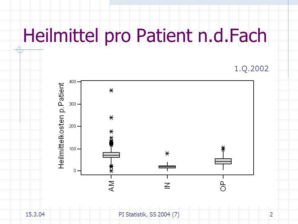 15.3.04PI Statistik, SS 2004 (7)2 Heilmittel pro Patient n.d.Fach 1.Q.2002