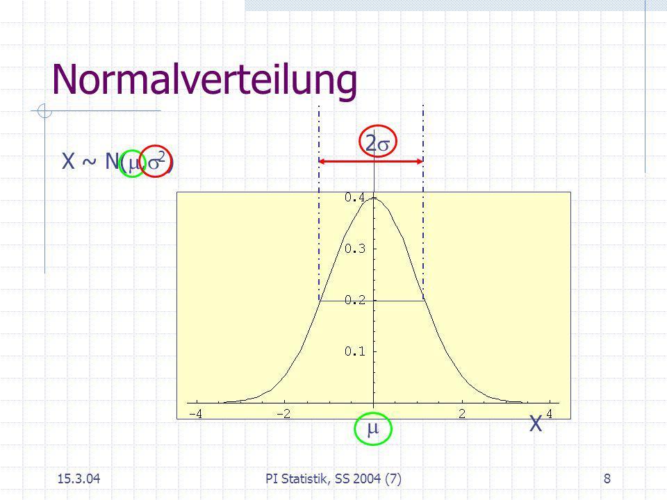 15.3.04PI Statistik, SS 2004 (7)8 Normalverteilung X ~ N(, 2 ) 2 X