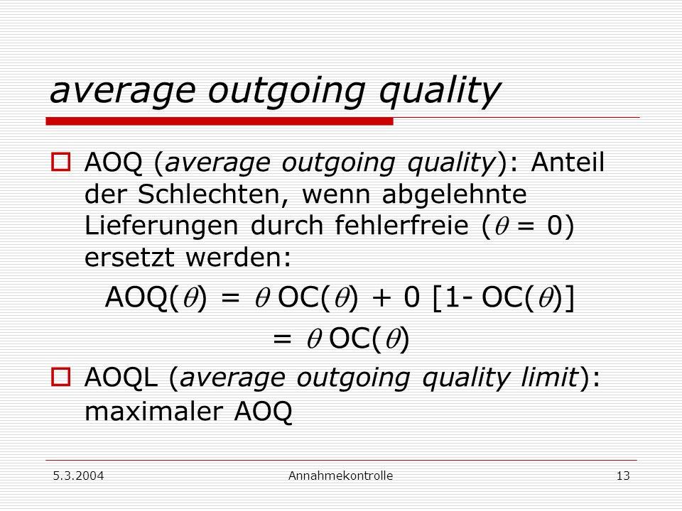 5.3.2004Annahmekontrolle13 average outgoing quality AOQ (average outgoing quality): Anteil der Schlechten, wenn abgelehnte Lieferungen durch fehlerfre