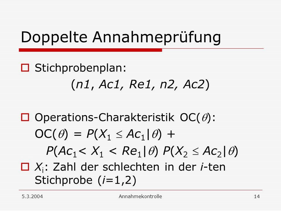 5.3.2004Annahmekontrolle14 Doppelte Annahmeprüfung Stichprobenplan: (n1, Ac1, Re1, n2, Ac2) Operations-Charakteristik OC(): OC() = P(X 1 Ac 1 |) + P(A