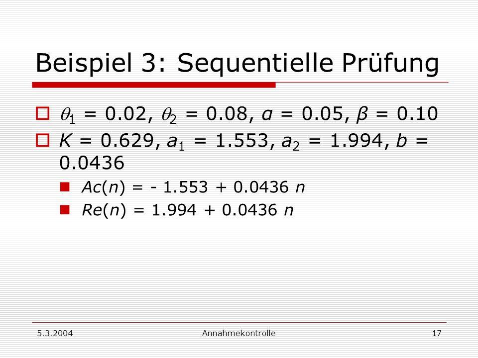 5.3.2004Annahmekontrolle17 Beispiel 3: Sequentielle Prüfung 1 = 0.02, 2 = 0.08, α = 0.05, β = 0.10 K = 0.629, a 1 = 1.553, a 2 = 1.994, b = 0.0436 Ac(