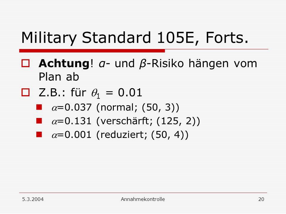 5.3.2004Annahmekontrolle20 Military Standard 105E, Forts. Achtung! α- und β-Risiko hängen vom Plan ab Z.B.: für 1 = 0.01 =0.037 (normal; (50, 3)) =0.1