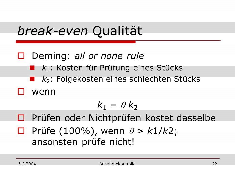5.3.2004Annahmekontrolle22 break-even Qualität Deming: all or none rule k 1 : Kosten für Prüfung eines Stücks k 2 : Folgekosten eines schlechten Stück