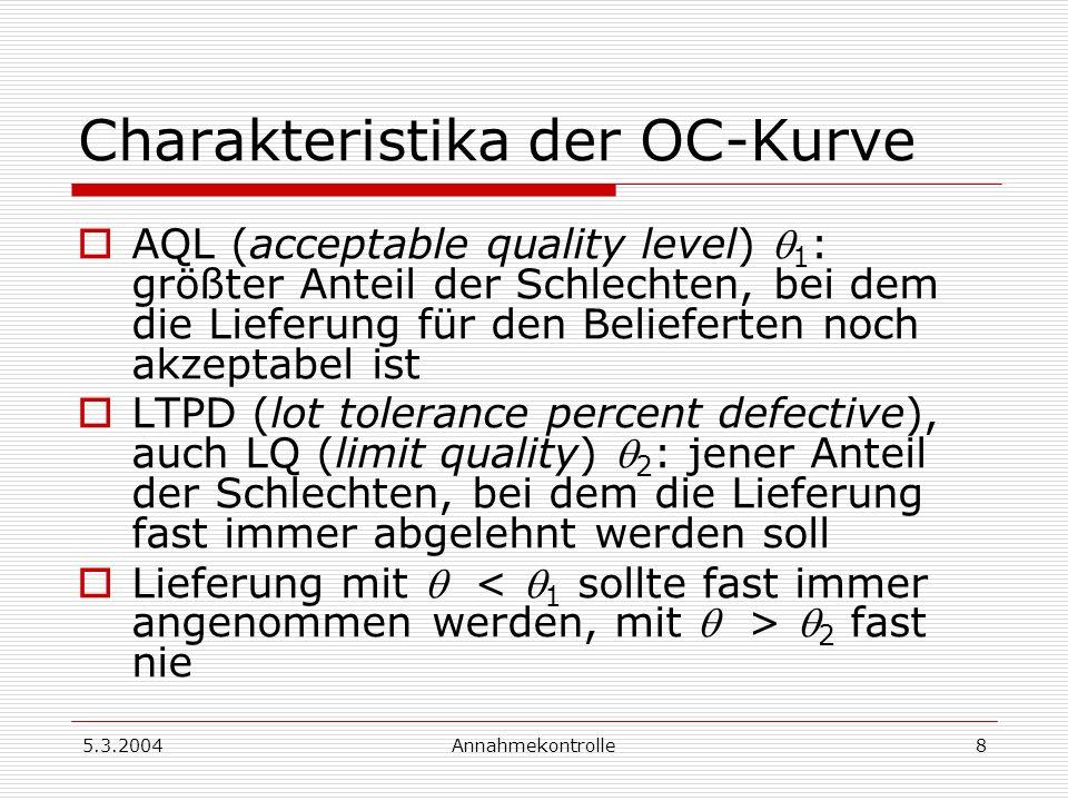 5.3.2004Annahmekontrolle8 Charakteristika der OC-Kurve AQL (acceptable quality level) 1 : größter Anteil der Schlechten, bei dem die Lieferung für den