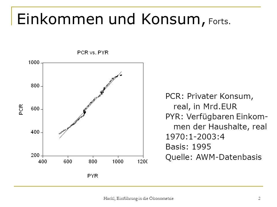 Hackl, Einführung in die Ökonometrie 3 Konsumfunktion AWM-Datenbasis C: Privater Konsum (PCR) Y: Verfügbares Einkommen der Haushalte (PYR) OLS-Schätzer: bei einfacher Regression Anstieg Interzept bei multipler Regression Y t = x t + u t b = (XX) -1 Xy
