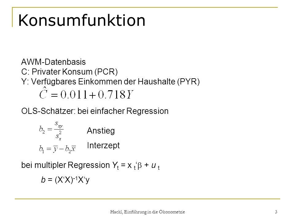 Hackl, Einführung in die Ökonometrie 3 Konsumfunktion AWM-Datenbasis C: Privater Konsum (PCR) Y: Verfügbares Einkommen der Haushalte (PYR) OLS-Schätze
