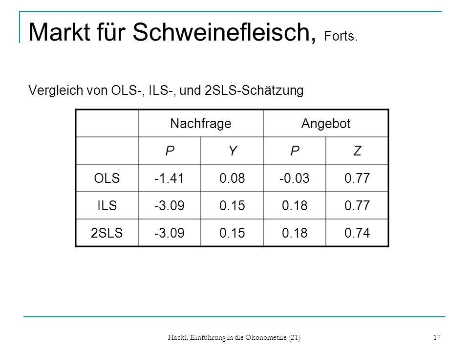 Hackl, Einführung in die Ökonometrie (21) 17 Markt für Schweinefleisch, Forts. Vergleich von OLS-, ILS-, und 2SLS-Schätzung NachfrageAngebot PYPZ OLS-