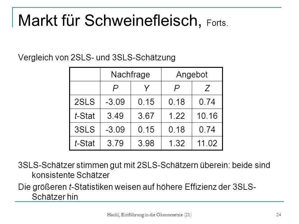 Hackl, Einführung in die Ökonometrie (21) 24 Markt für Schweinefleisch, Forts. Vergleich von 2SLS- und 3SLS-Schätzung 3SLS-Schätzer stimmen gut mit 2S