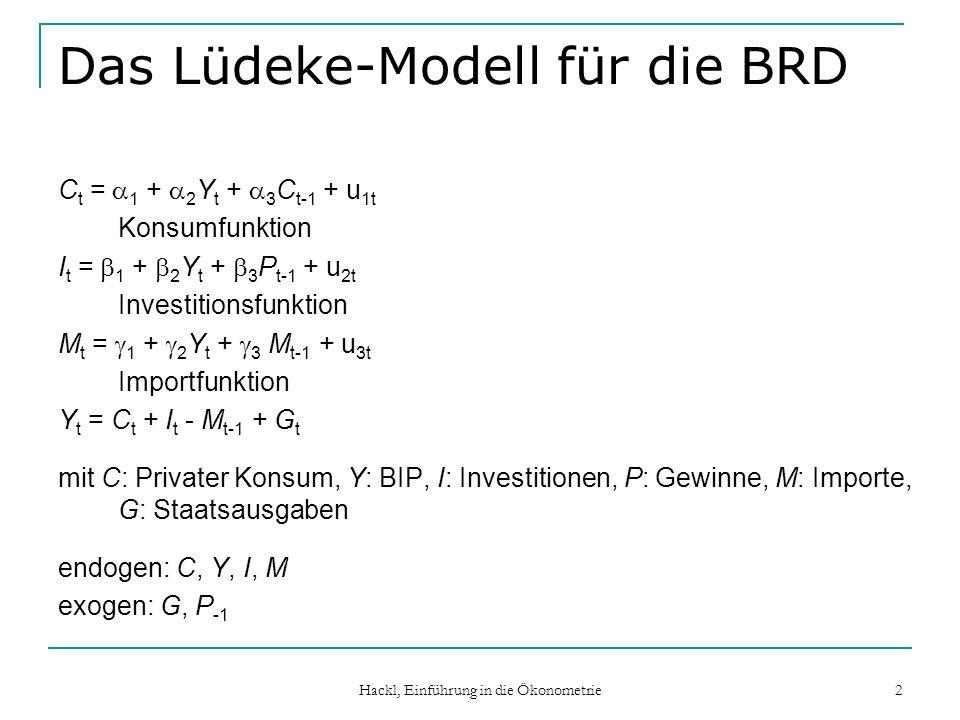Hackl, Einführung in die Ökonometrie 2 Das Lüdeke-Modell für die BRD C t = 1 + 2 Y t + 3 C t-1 + u 1t Konsumfunktion I t = 1 + 2 Y t + 3 P t-1 + u 2t