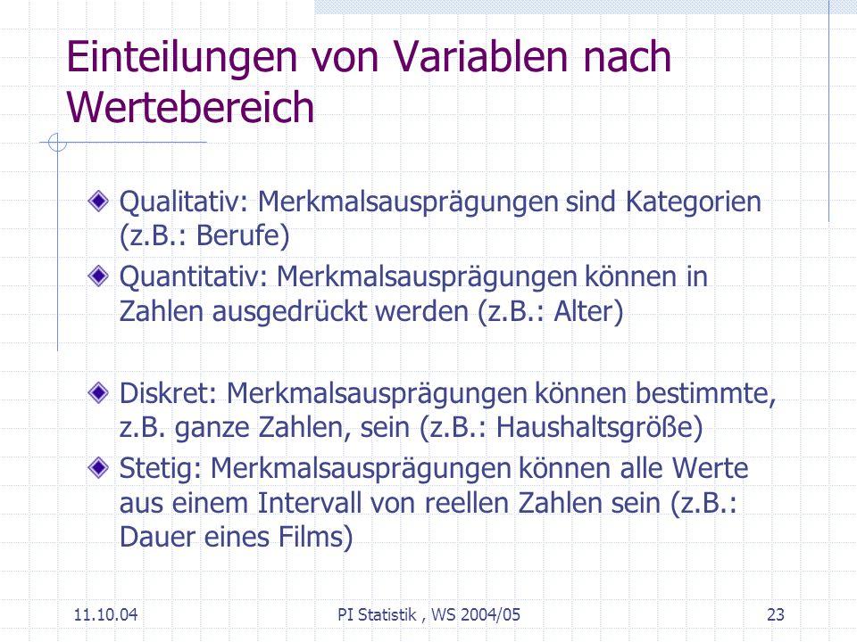 11.10.04PI Statistik, WS 2004/0523 Einteilungen von Variablen nach Wertebereich Qualitativ: Merkmalsausprägungen sind Kategorien (z.B.: Berufe) Quantitativ: Merkmalsausprägungen können in Zahlen ausgedrückt werden (z.B.: Alter) Diskret: Merkmalsausprägungen können bestimmte, z.B.