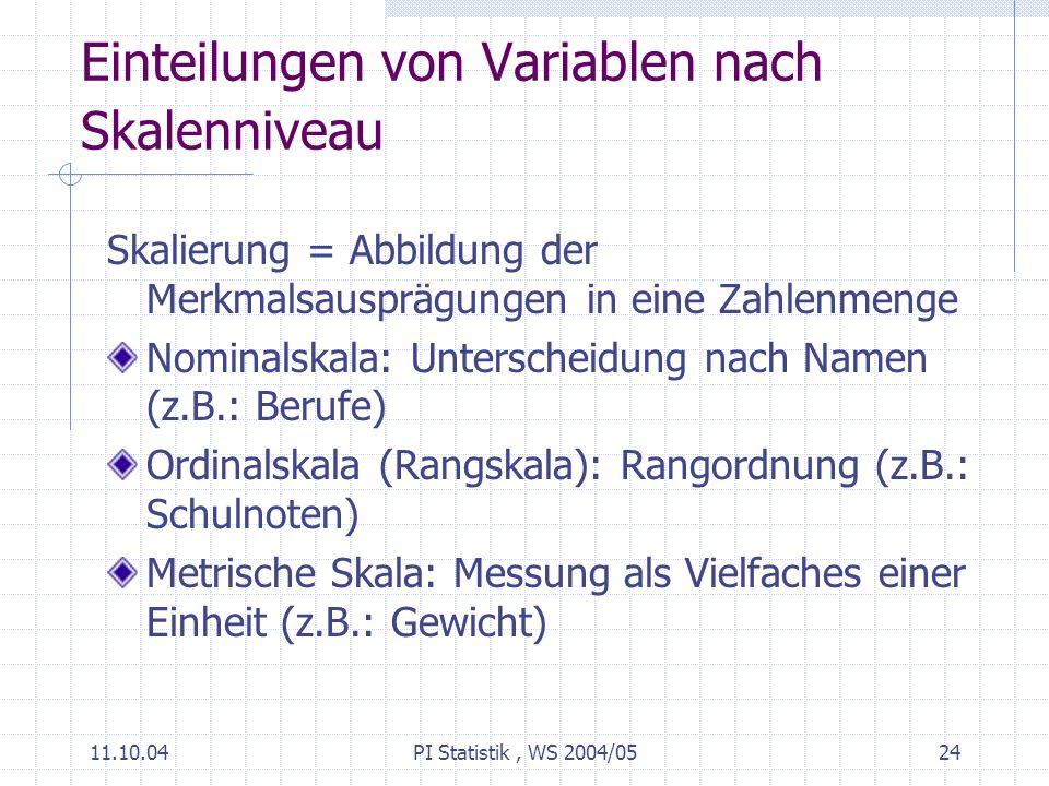 11.10.04PI Statistik, WS 2004/0524 Einteilungen von Variablen nach Skalenniveau Skalierung = Abbildung der Merkmalsausprägungen in eine Zahlenmenge Nominalskala: Unterscheidung nach Namen (z.B.: Berufe) Ordinalskala (Rangskala): Rangordnung (z.B.: Schulnoten) Metrische Skala: Messung als Vielfaches einer Einheit (z.B.: Gewicht)