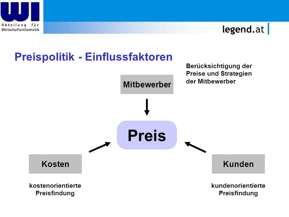 legend.at Preispolitik - Spannungsverhältnisse Gewinnmaximierung PreisoptimierungKostenminimierung