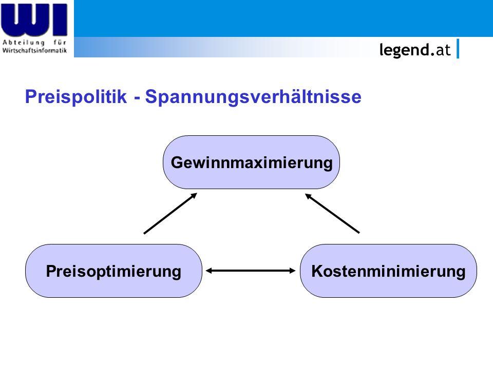 legend.at Finanzplanung .