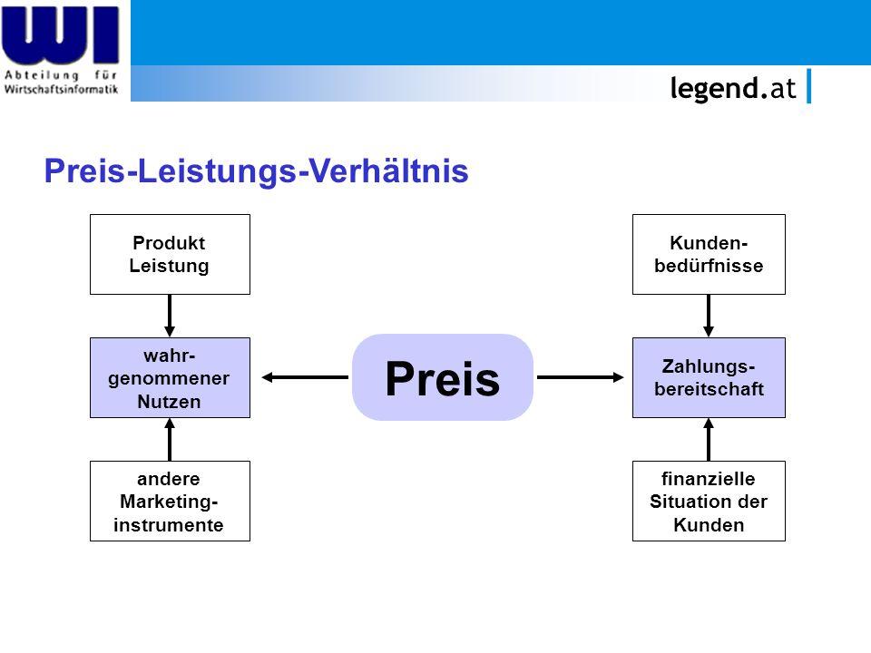 legend.at Finanzplanung