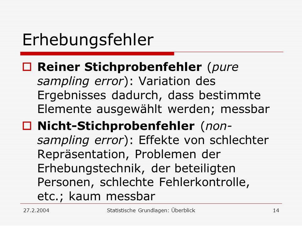 27.2.2004Statistische Grundlagen: Überblick14 Erhebungsfehler Reiner Stichprobenfehler (pure sampling error): Variation des Ergebnisses dadurch, dass