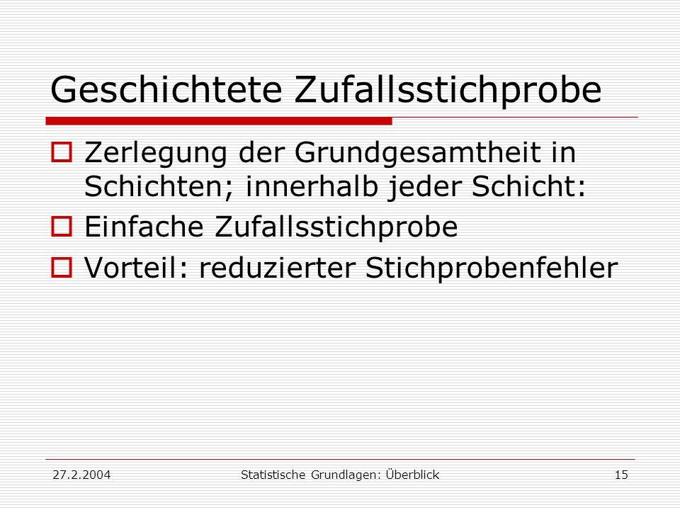 27.2.2004Statistische Grundlagen: Überblick15 Geschichtete Zufallsstichprobe Zerlegung der Grundgesamtheit in Schichten; innerhalb jeder Schicht: Einf