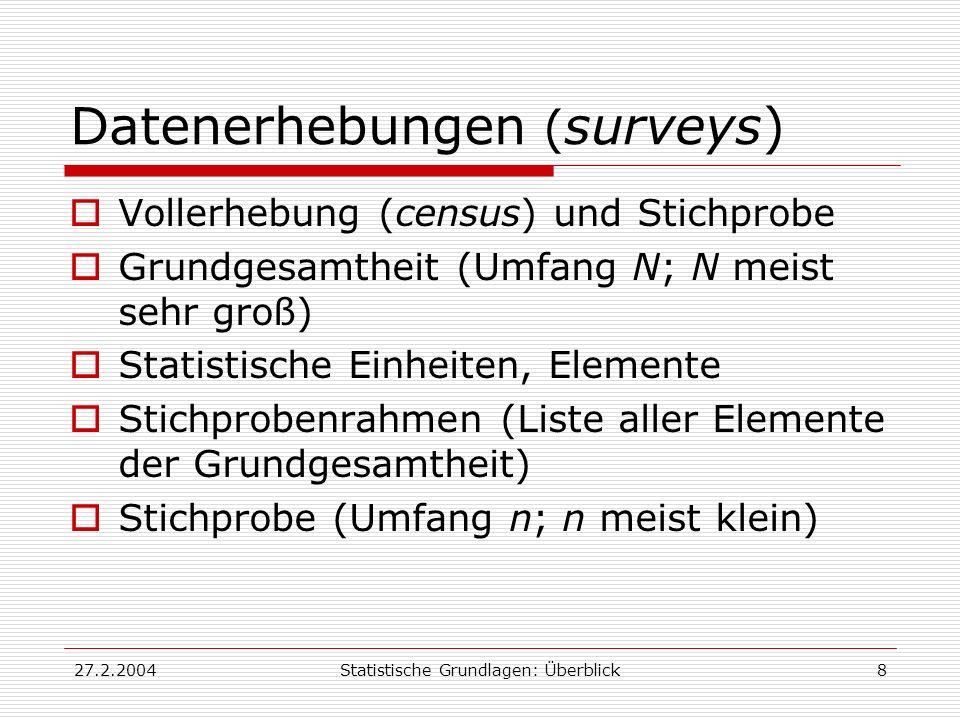 27.2.2004Statistische Grundlagen: Überblick8 Datenerhebungen ( surveys) Vollerhebung (census) und Stichprobe Grundgesamtheit (Umfang N; N meist sehr g