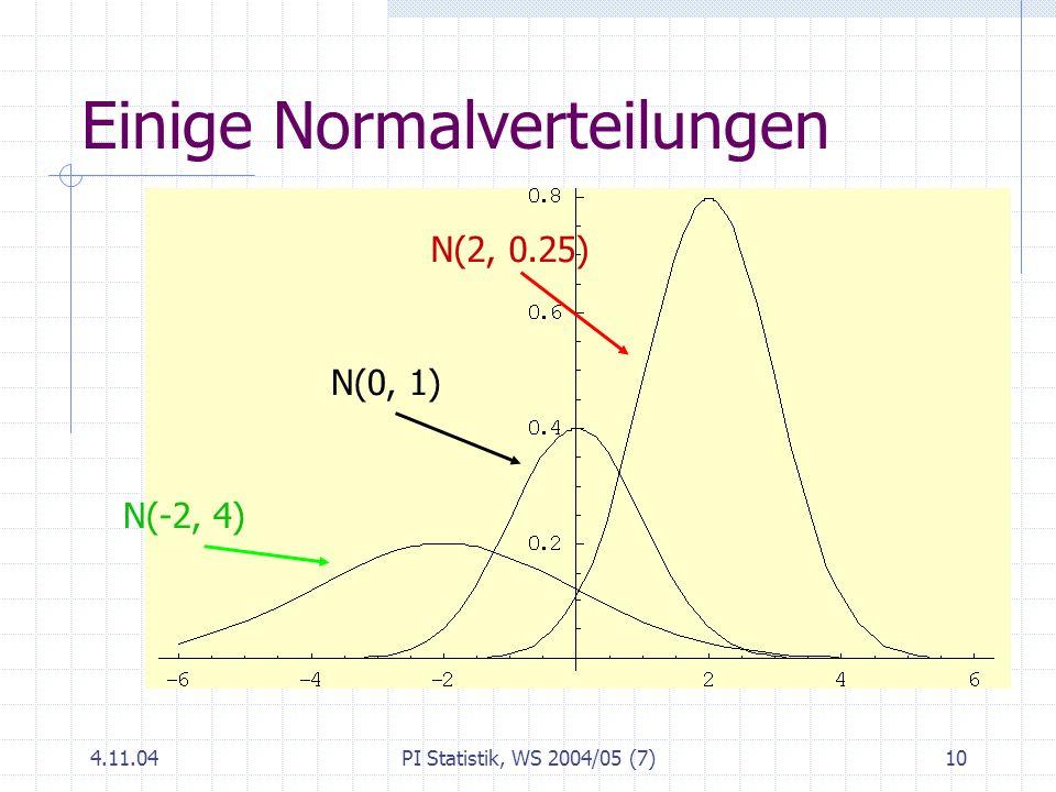 4.11.04PI Statistik, WS 2004/05 (7)10 Einige Normalverteilungen N(-2, 4) N(0, 1) N(2, 0.25)