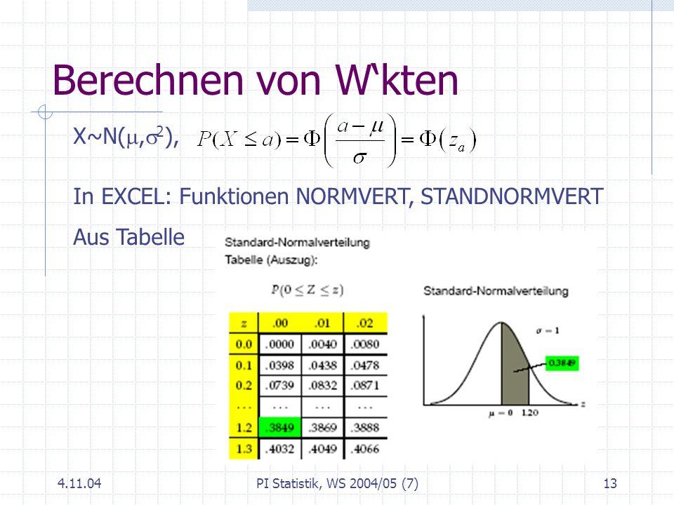 4.11.04PI Statistik, WS 2004/05 (7)13 Berechnen von Wkten X~N(, 2 ), In EXCEL: Funktionen NORMVERT, STANDNORMVERT Aus Tabelle