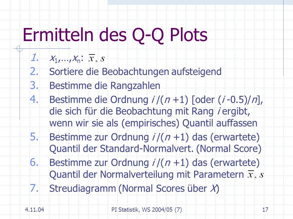 4.11.04PI Statistik, WS 2004/05 (7)17 Ermitteln des Q-Q Plots 1. x 1,…,x n : 2. Sortiere die Beobachtungen aufsteigend 3. Bestimme die Rangzahlen 4. B