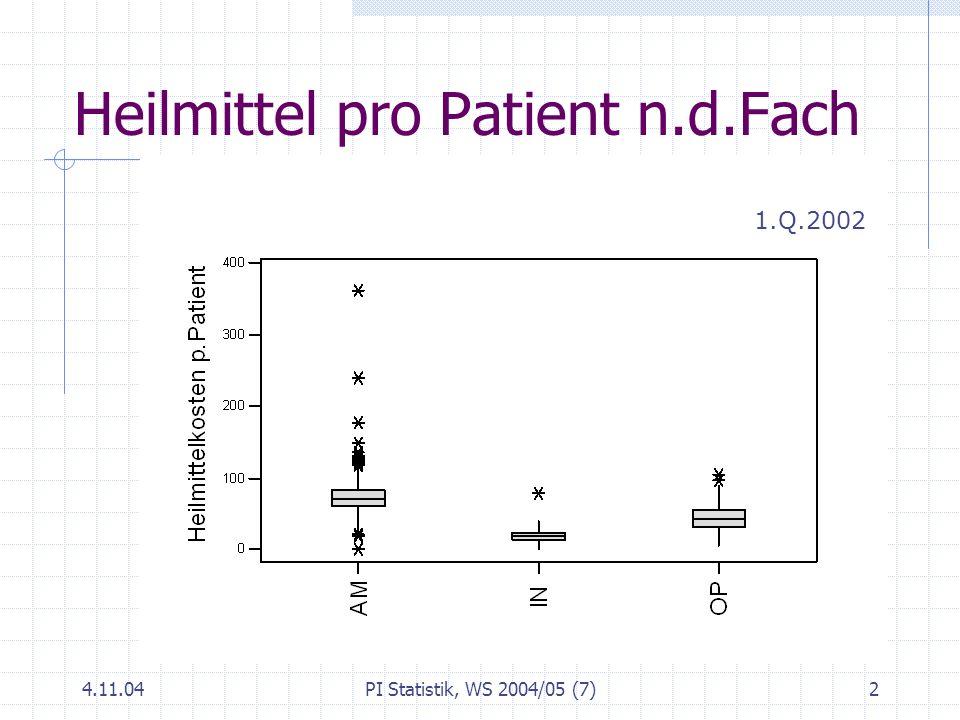 4.11.04PI Statistik, WS 2004/05 (7)2 Heilmittel pro Patient n.d.Fach 1.Q.2002