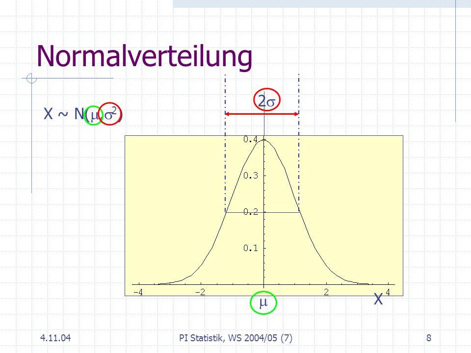 4.11.04PI Statistik, WS 2004/05 (7)8 Normalverteilung X ~ N(, 2 ) 2 X