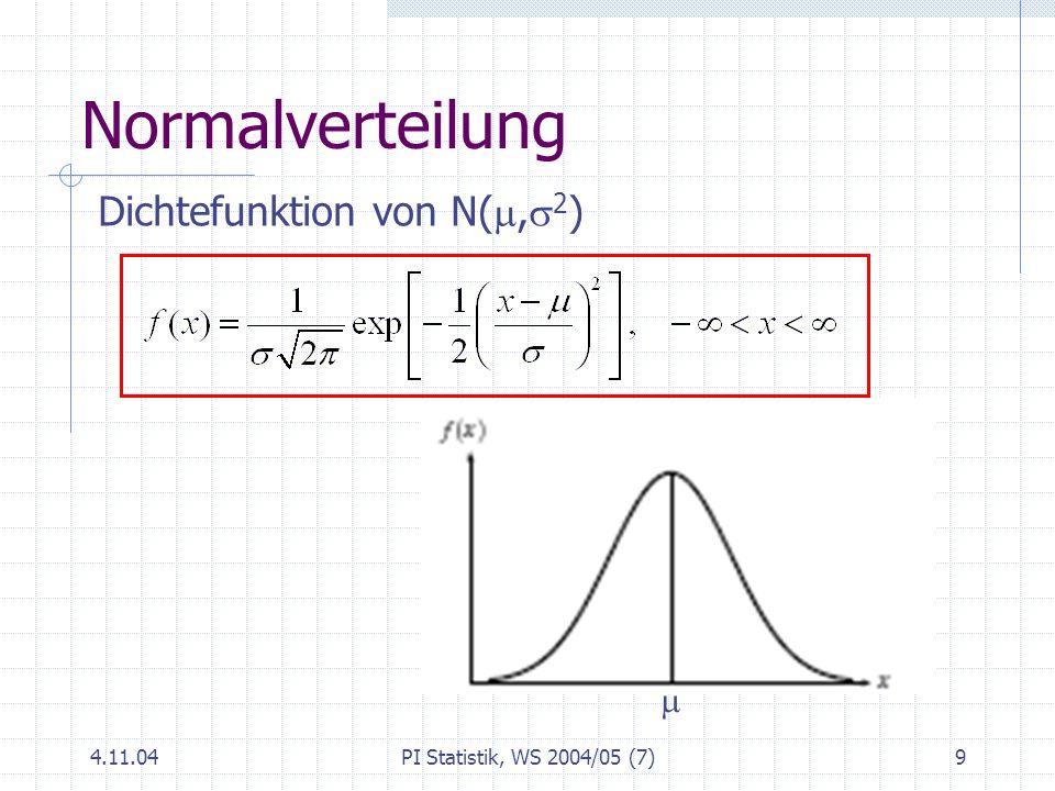 4.11.04PI Statistik, WS 2004/05 (7)9 Normalverteilung Dichtefunktion von N(, 2 )