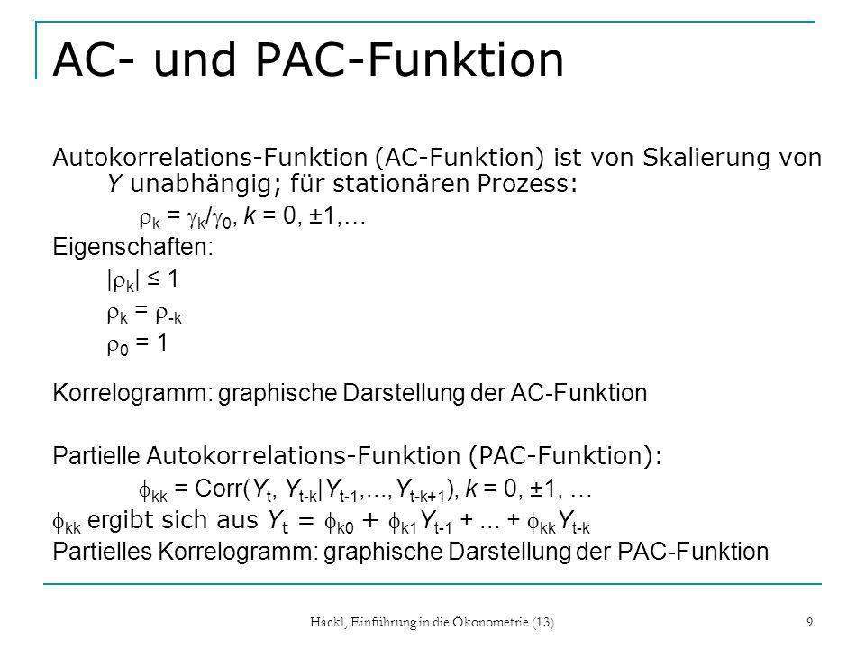 Hackl, Einführung in die Ökonometrie (13) 10 AC- und PAC-Funktion, Forts.