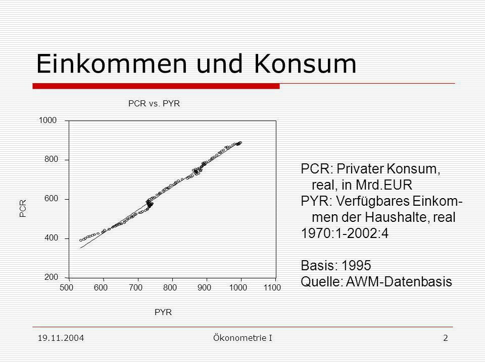 19.11.2004Ökonometrie I2 Einkommen und Konsum PCR: Privater Konsum, real, in Mrd.EUR PYR: Verfügbares Einkom- men der Haushalte, real 1970:1-2002:4 Ba