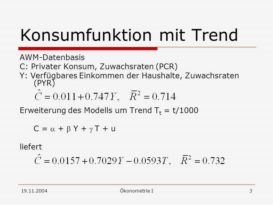 19.11.2004Ökonometrie I3 Konsumfunktion mit Trend AWM-Datenbasis C: Privater Konsum, Zuwachsraten (PCR) Y: Verfügbares Einkommen der Haushalte, Zuwach