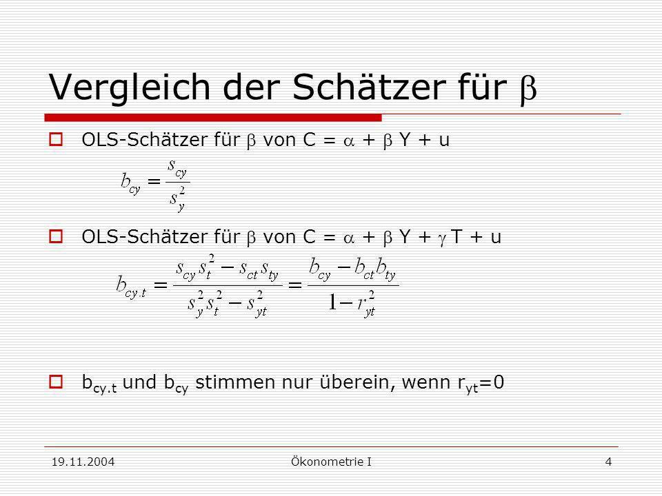 19.11.2004Ökonometrie I4 Vergleich der Schätzer für OLS-Schätzer für von C = + Y + u OLS-Schätzer für von C = + Y + T + u b cy.t und b cy stimmen nur