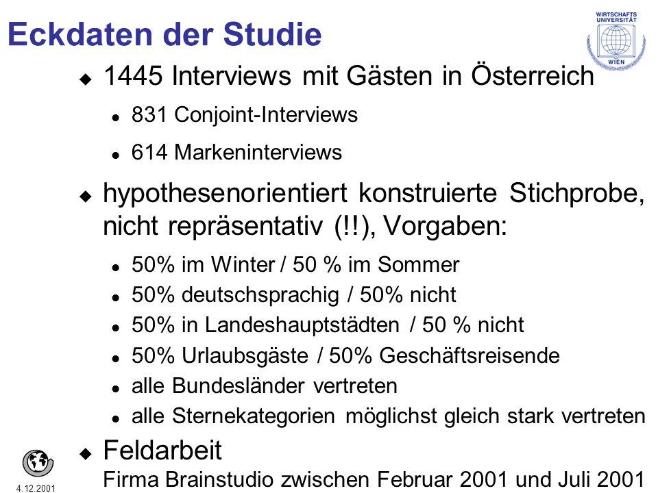 4.12.2001 Eckdaten der Studie u 1445 Interviews mit Gästen in Österreich 831 Conjoint-Interviews 614 Markeninterviews u hypothesenorientiert konstruierte Stichprobe, nicht repräsentativ (!!), Vorgaben: 50% im Winter / 50 % im Sommer 50% deutschsprachig / 50% nicht 50% in Landeshauptstädten / 50 % nicht 50% Urlaubsgäste / 50% Geschäftsreisende alle Bundesländer vertreten alle Sternekategorien möglichst gleich stark vertreten Feldarbeit Firma Brainstudio zwischen Februar 2001 und Juli 2001