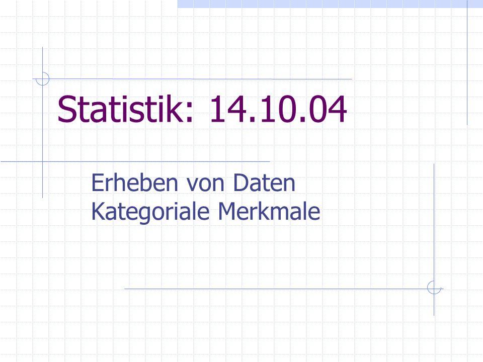 11.10.04PI Statistik, WS 2004/0522 abs H ktrel H kt kum rel H kt 1713,5% 22242,3%55,8% 31528,8%84,6% 4611,5%96,2% 523,8%100,0% 52 Noten von 52 Studierenden