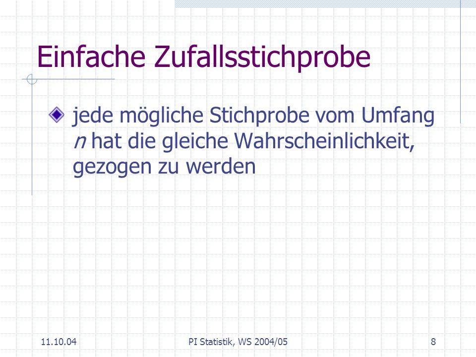 11.10.04PI Statistik, WS 2004/0519 Säulen-, Stabdiagramm AugenfarbeHäuf kt blau15 grün12 braun19 grau2 schwarz1